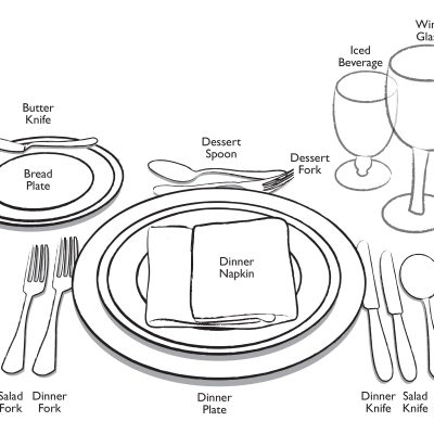 Thanksgiving Dinner Dining Table